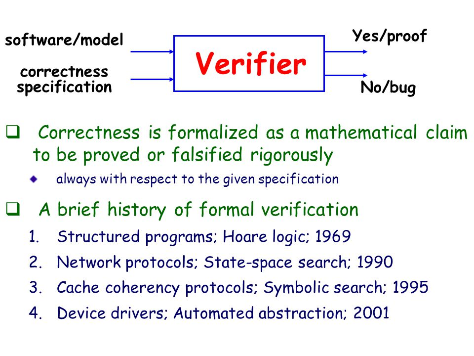  Correctness is formalized as a mathematical claim to be proved or falsified rigorously always with respect to the given specification  A brief history of formal verification 1.