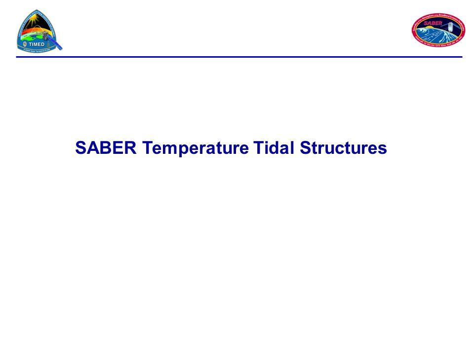 SABER Temperature Tidal Structures