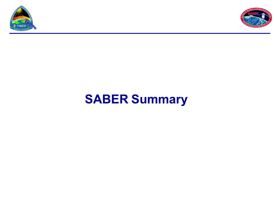SABER Summary