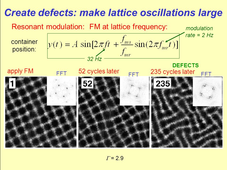 Create defects: make lattice oscillations large  = 2.9 FFT apply FM 52 cycles later 235 cycles later DEFECTS modulation rate = 2 Hz 32 Hz container position: Resonant modulation: FM at lattice frequency: