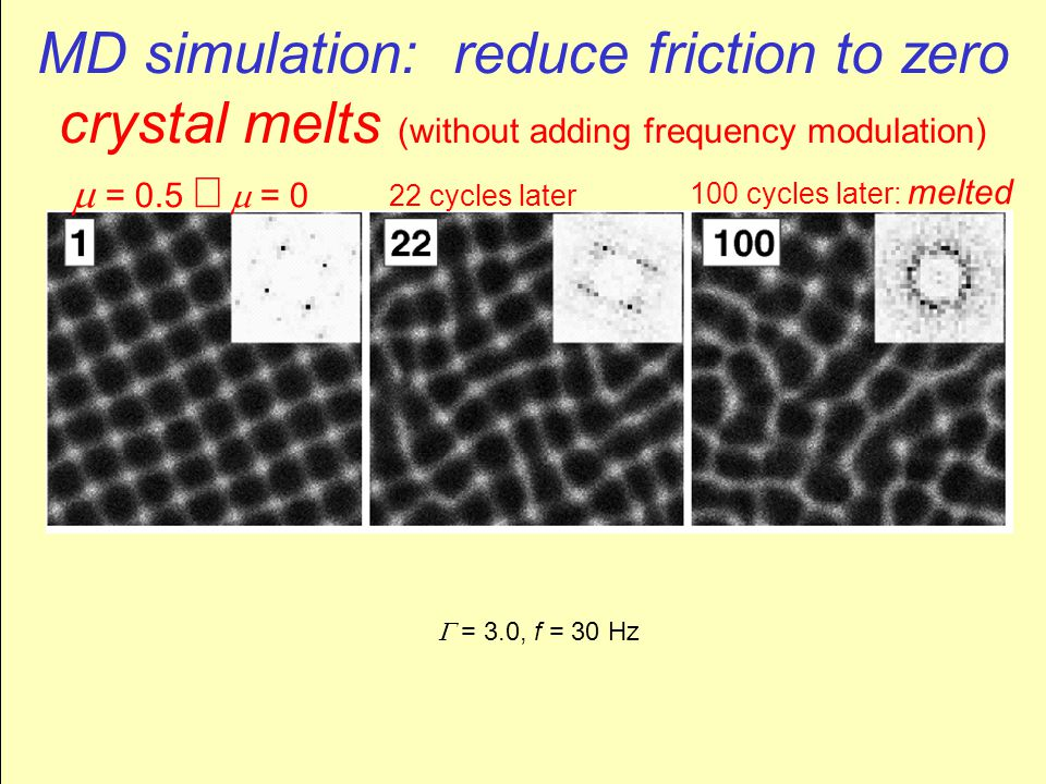 MD simulation: reduce friction to zero crystal melts (without adding frequency modulation)  = 0.5   = 0 22 cycles later 100 cycles later: melted  = 3.0, f = 30 Hz