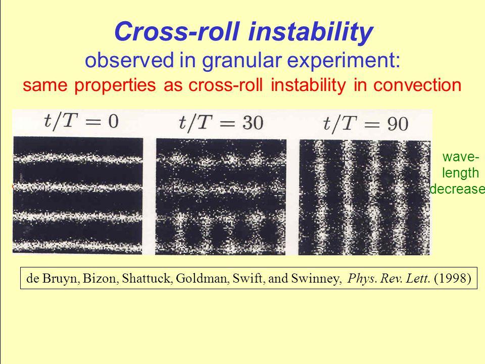 wave- length decreases de Bruyn, Bizon, Shattuck, Goldman, Swift, and Swinney, Phys.