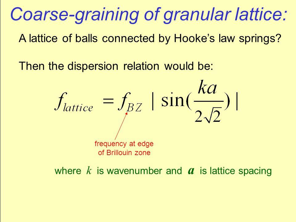 Continuum models of granular patterns Tsimring and Aranson, Phys.