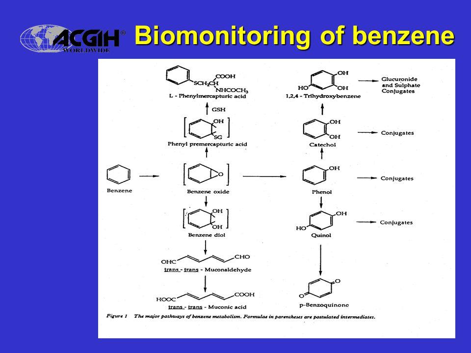 Biomonitoring of benzene