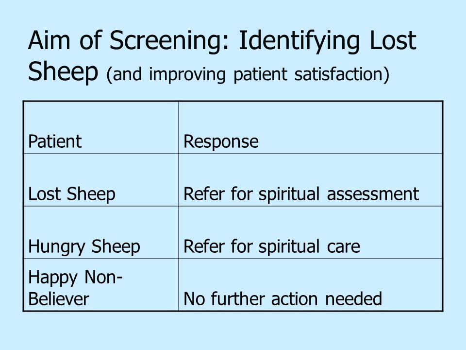 Aim of Screening: Identifying Lost Sheep (and improving patient satisfaction) PatientResponse Lost SheepRefer for spiritual assessment Hungry SheepRef