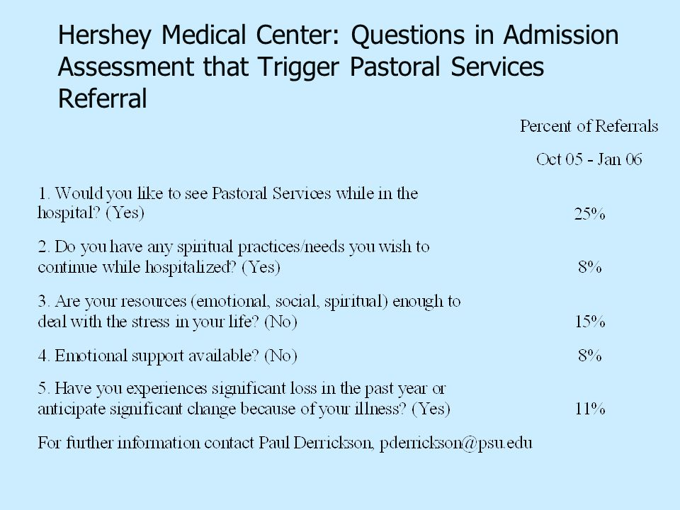 Hershey Medical Center: Questions in Admission Assessment that Trigger Pastoral Services Referral
