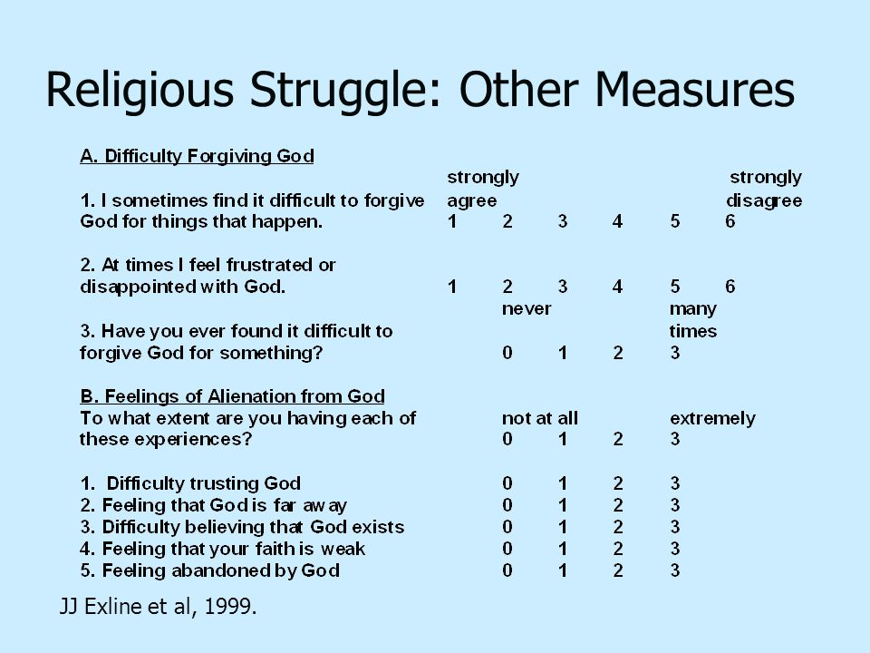 Religious Struggle: Other Measures JJ Exline et al, 1999.