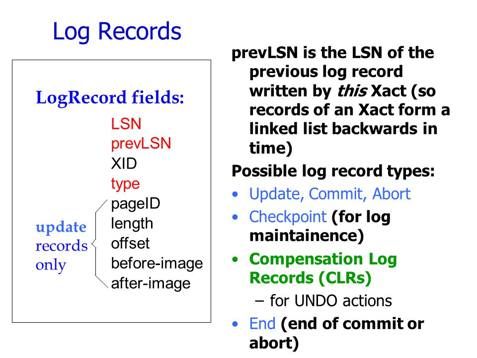 Log Records prevLSN is the LSN of the previous log record written by this Xact (so records of an Xact form a linked list backwards in time) Possible l