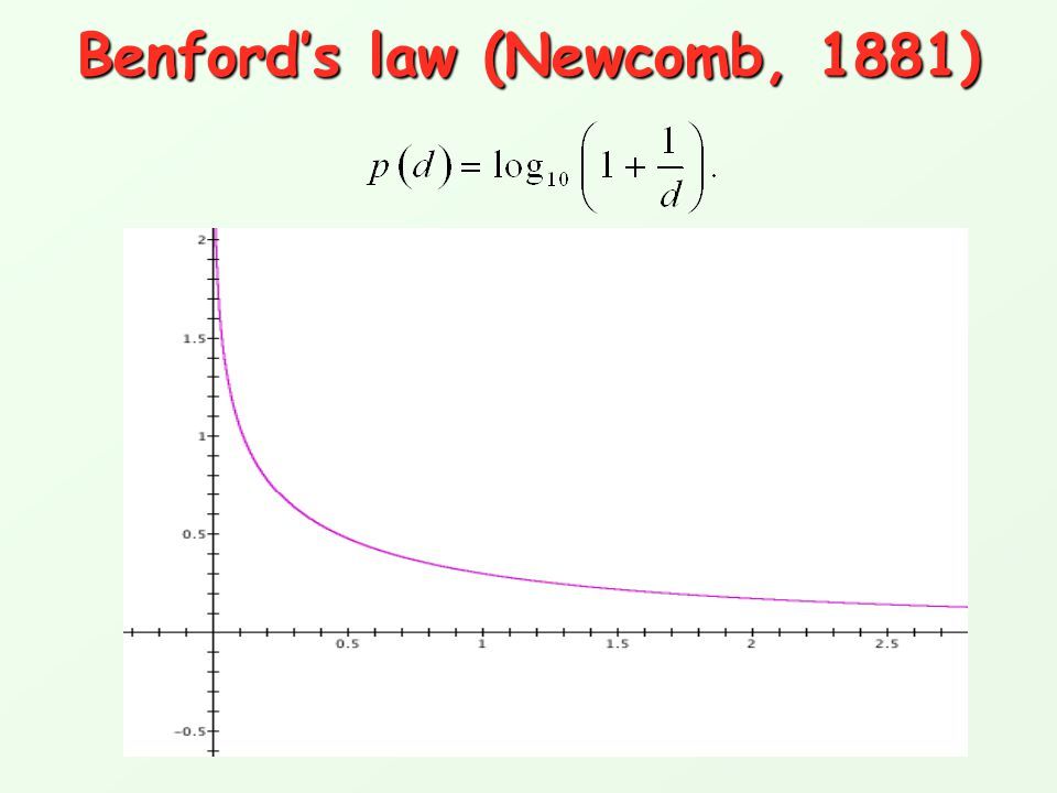 Benford's law (Newcomb, 1881)