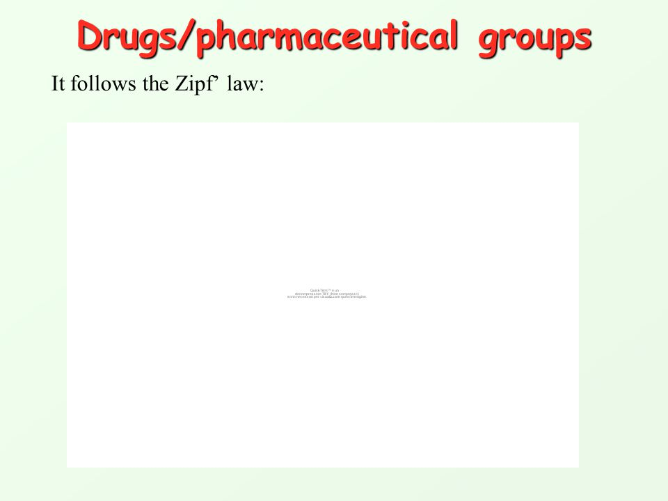 Drugs/pharmaceutical groups It follows the Zipf' law: