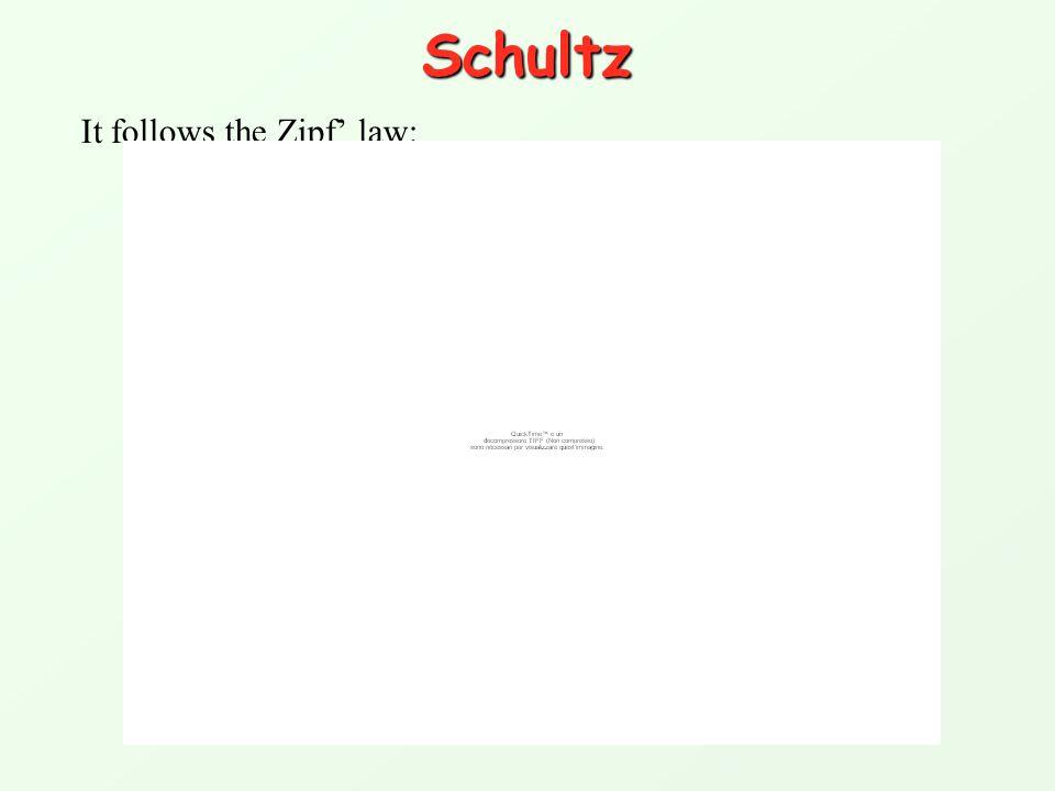 Alliterations All follow Lorenz'law: