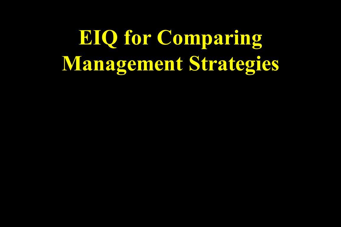 EIQ for Comparing Management Strategies