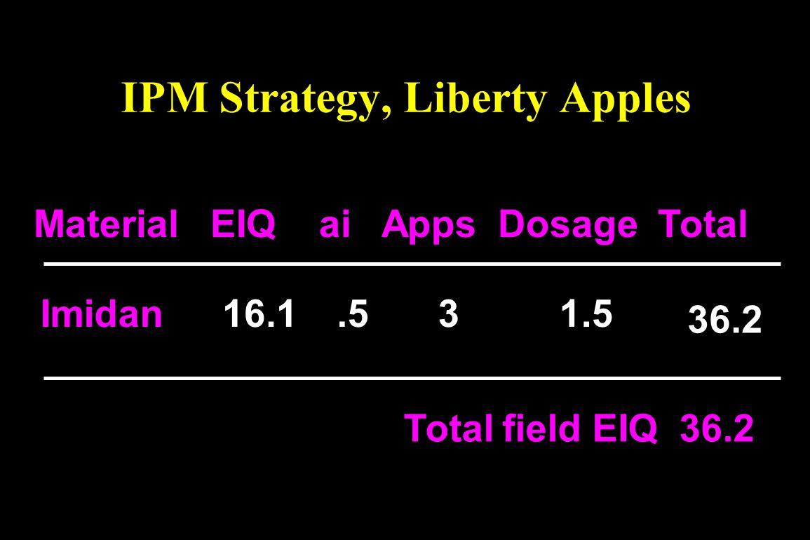 IPM Strategy, Liberty Apples Material EIQ ai Apps Dosage Total Imidan16.1.531.5 36.2 Total field EIQ 36.2