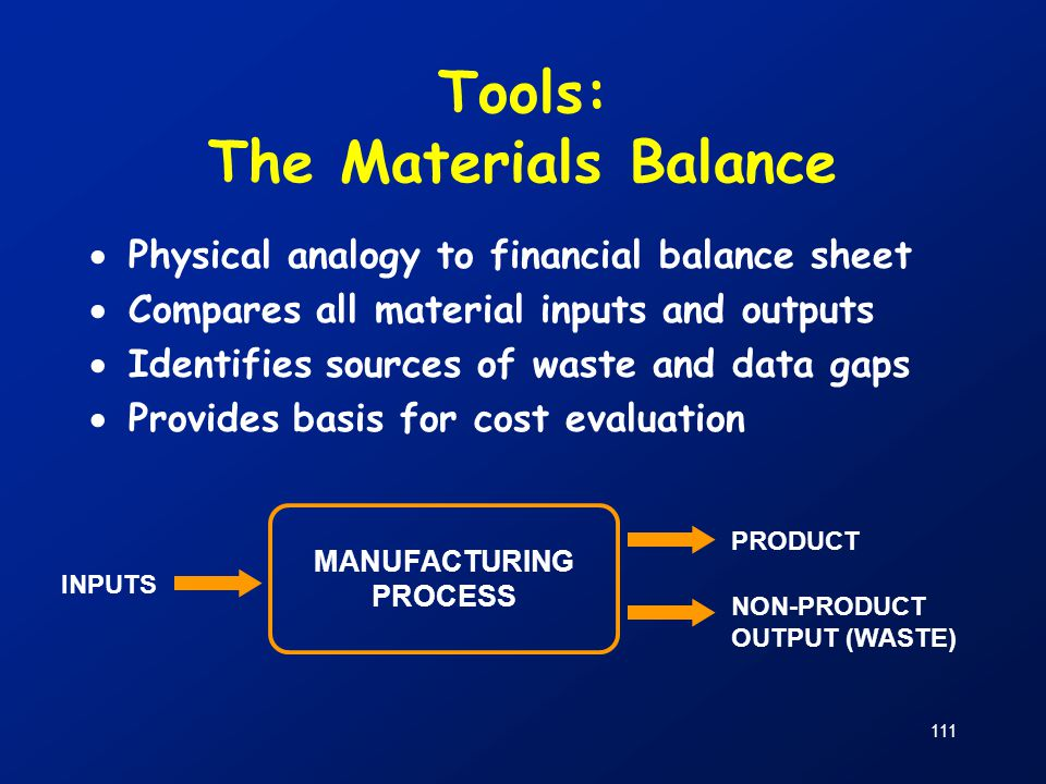 111 MANUFACTURING PROCESS INPUTS PRODUCT NON-PRODUCT OUTPUT (WASTE) Tools: The Materials Balance  Physical analogy to financial balance sheet  Compa