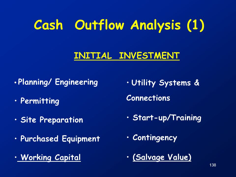 138 Cash Outflow Analysis (1) Planning/ Engineering Permitting Site Preparation Purchased Equipment Working Capital Utility Systems & Connections Star