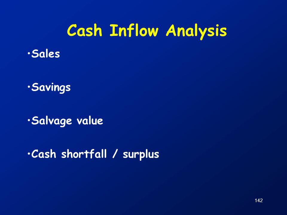 142 Sales Savings Salvage value Cash shortfall / surplus Cash Inflow Analysis