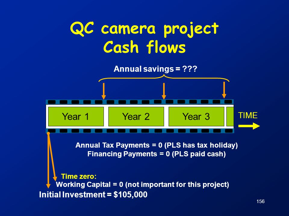 QC camera project Cash flows Annual Tax Payments = 0 (PLS has tax holiday) Financing Payments = 0 (PLS paid cash) Initial Investment = $105,000 Workin