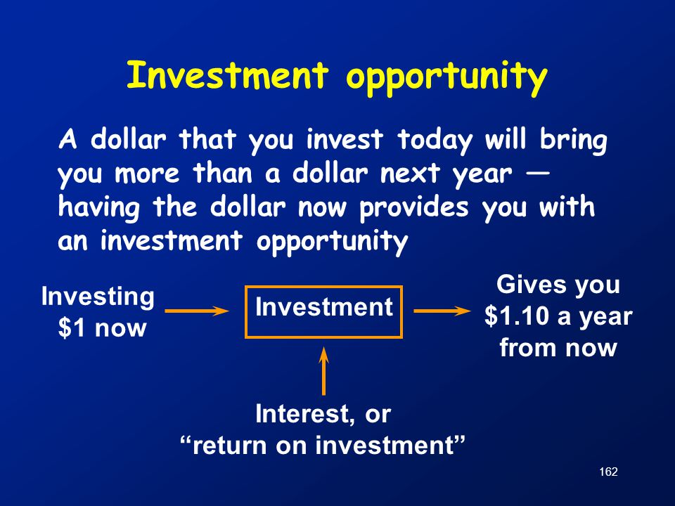 Investment opportunity A dollar that you invest today will bring you more than a dollar next year — having the dollar now provides you with an investm