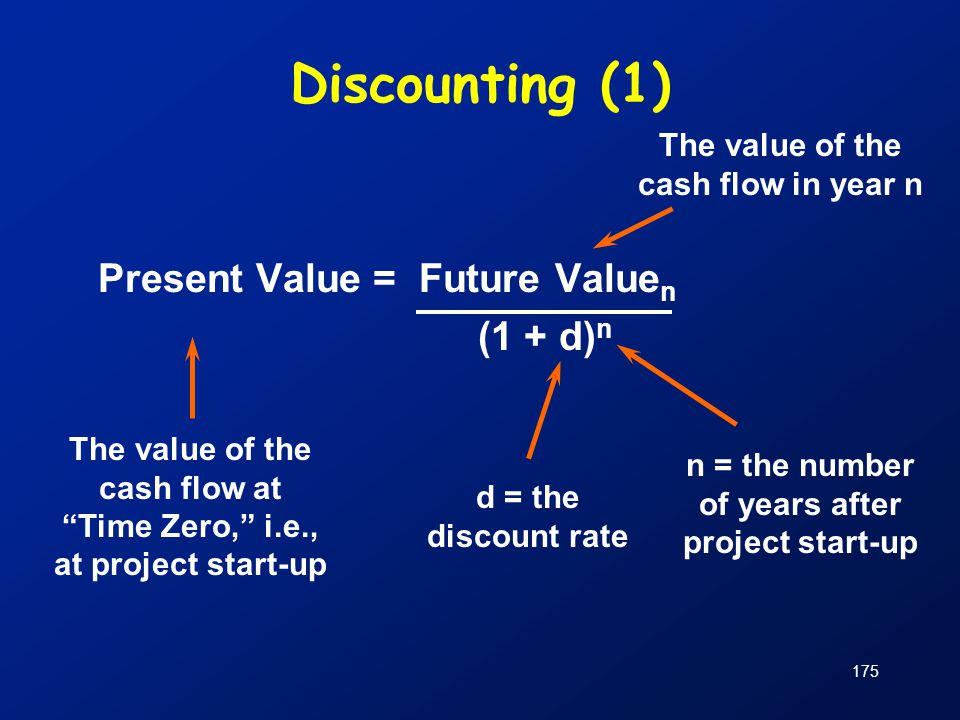 """Discounting (1) Present Value = Future Value n (1 + d) n The value of the cash flow in year n The value of the cash flow at """"Time Zero,"""" i.e., at proj"""
