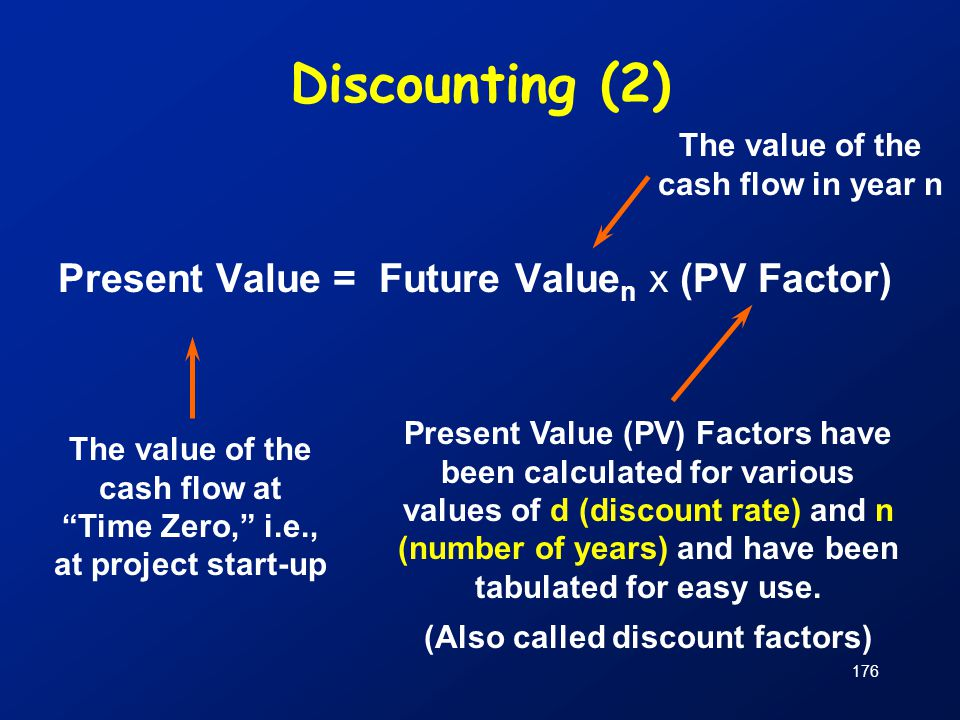 """Discounting (2) Present Value = Future Value n x (PV Factor) The value of the cash flow in year n The value of the cash flow at """"Time Zero,"""" i.e., at"""