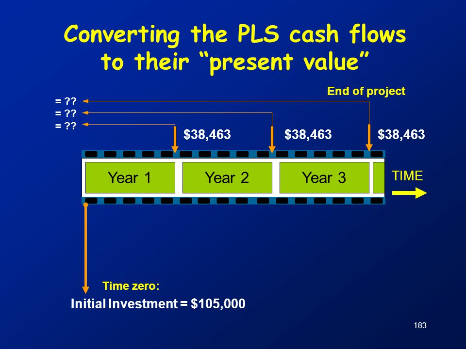 """Converting the PLS cash flows to their """"present value"""" End of project Time zero: Initial Investment = $105,000 TIME Year 1Year 2Year 3 $38,463 = ?? 18"""