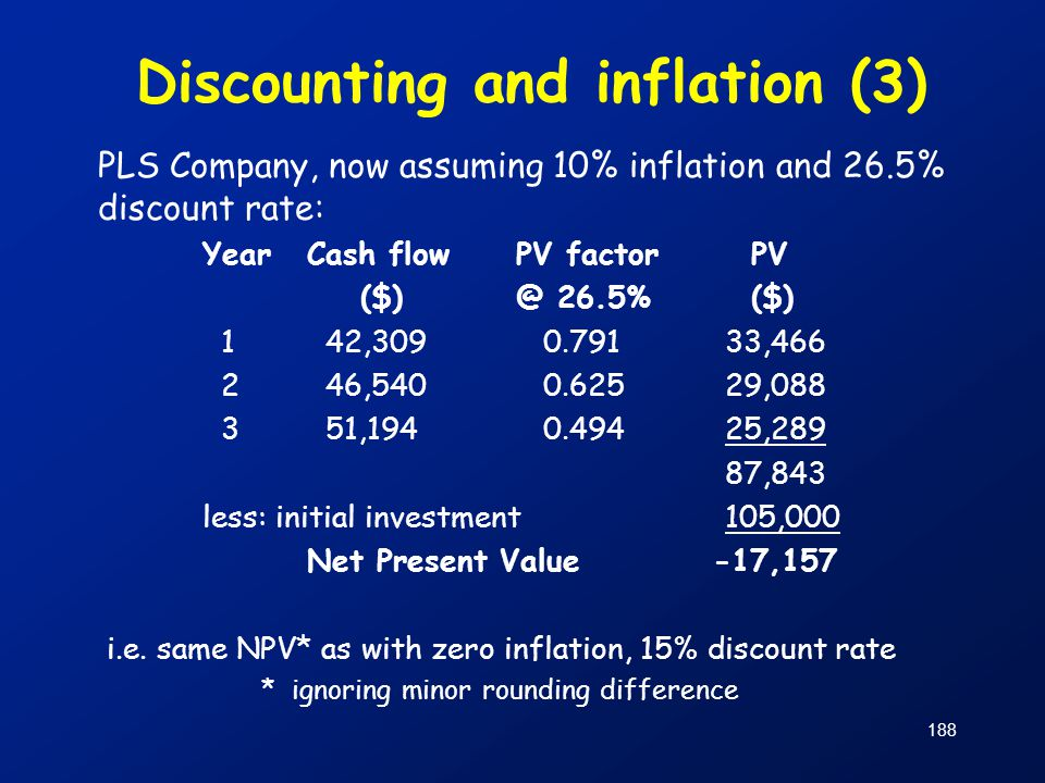 188 Discounting and inflation (3) PLS Company, now assuming 10% inflation and 26.5% discount rate: YearCash flowPV factor PV ($) @ 26.5% ($) 1 42,309