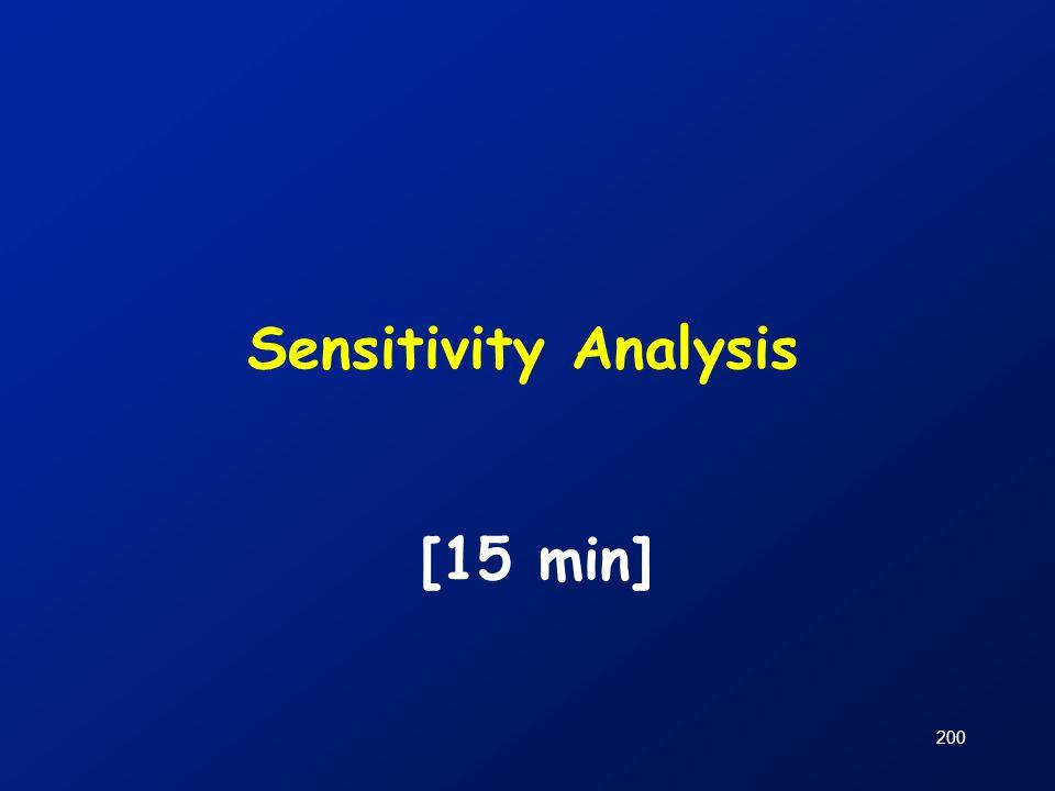 200 Sensitivity Analysis [15 min]