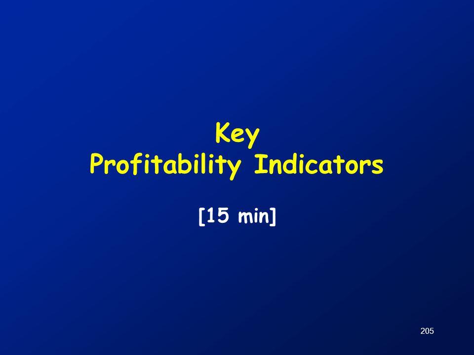 205 Key Profitability Indicators [15 min]