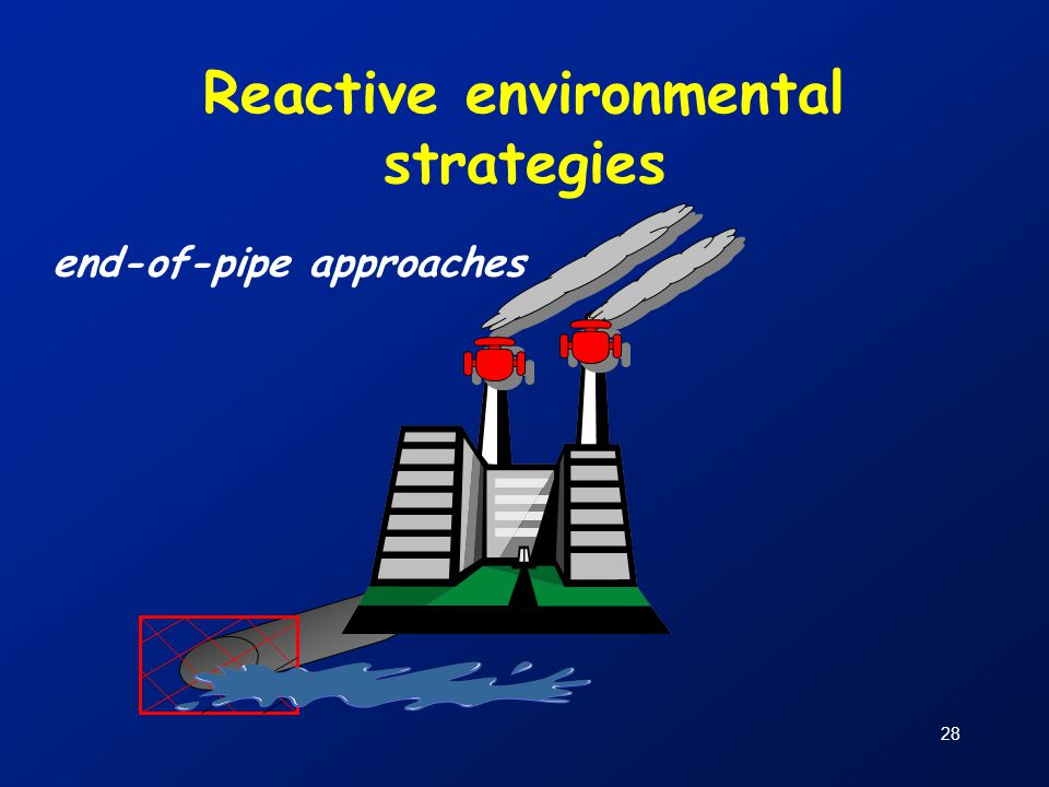 28 Reactive environmental strategies end-of-pipe approaches