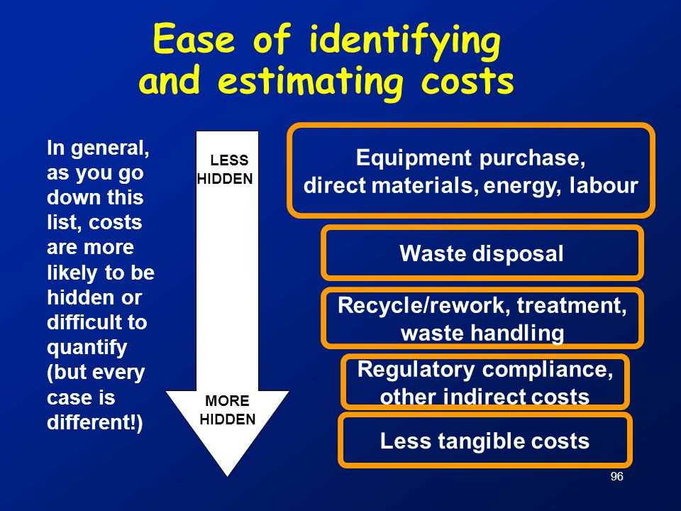 96 Ease of identifying and estimating costs In general, as you go down this list, costs are more likely to be hidden or difficult to quantify (but eve