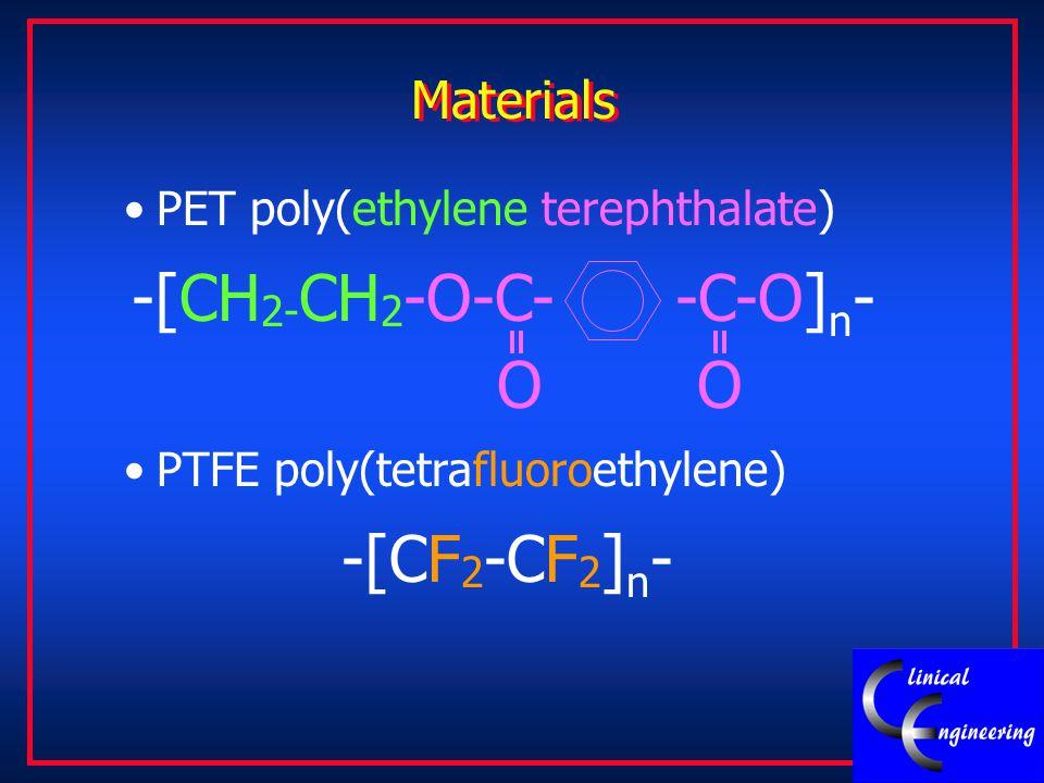 Materials PET poly(ethylene terephthalate) -[CF 2 -CF 2 ] n - PTFE poly(tetrafluoroethylene) -[CH 2- CH 2 -O-C- -C-O] n - OO