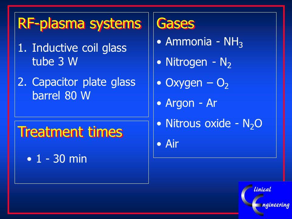 RF-plasma systems 1.Inductive coil glass tube 3 W 2.Capacitor plate glass barrel 80 W Gases Ammonia - NH 3 Nitrogen - N 2 Oxygen – O 2 Argon - Ar Nitrous oxide - N 2 O Air Treatment times 1 - 30 min