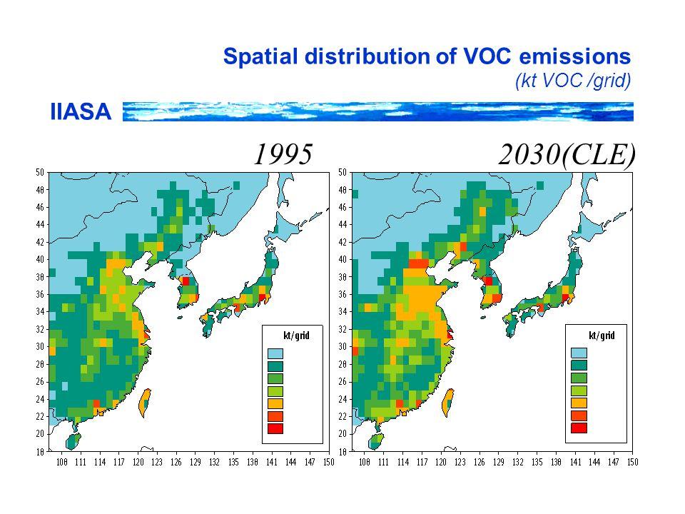 IIASA Spatial distribution of VOC emissions (kt VOC /grid) 19952030(CLE)