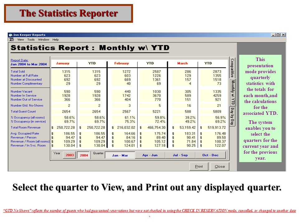 The Statistics Reporter Select the quarter to View, and Print out any displayed quarter.