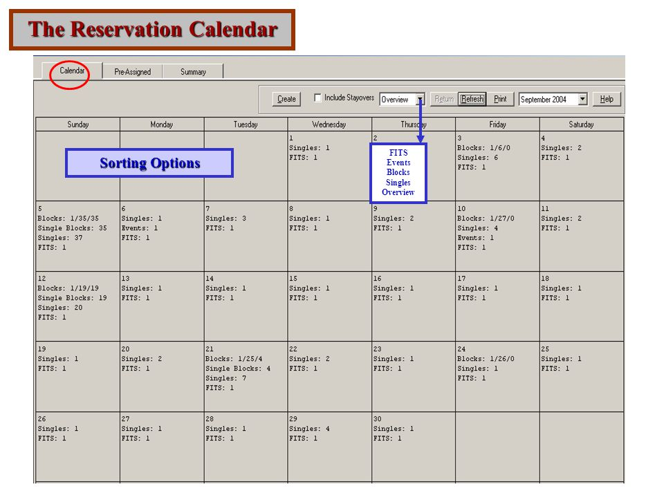 The Reservation Calendar FITS Events Blocks Singles Overview Sorting Options