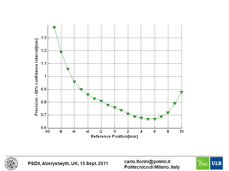 PSD9, Aberystwyth, UK, 15 Sept. 2011 carlo.fiorini@polimi.it Politecnico di Milano, Italy