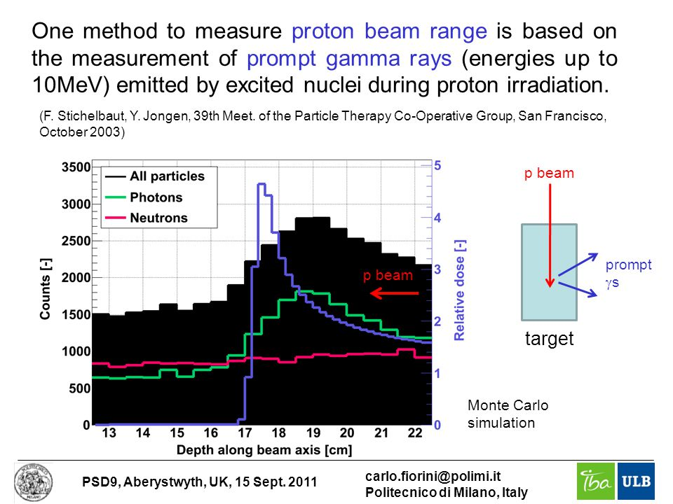 PSD9, Aberystwyth, UK, 15 Sept. 2011 carlo.fiorini@polimi.it Politecnico di Milano, Italy One method to measure proton beam range is based on the meas