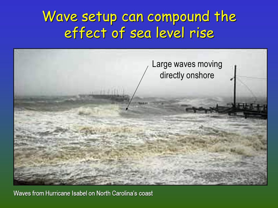 Wave setup can compound the effect of sea level rise Large waves moving directly onshore Waves from Hurricane Isabel on North Carolina's coast