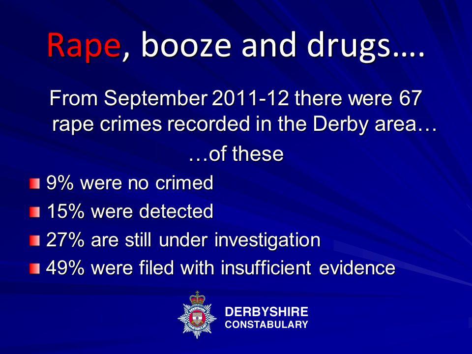 Rape, booze and drugs….
