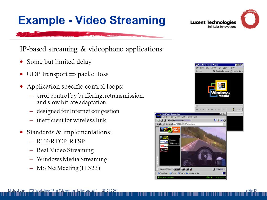 Michael Link - ITG Workshop IP in Telekommunikationsnetzen - 26.01.2001slide 13 Example - Video Streaming IP-based streaming & videophone applications:  Some but limited delay  UDP transport  packet loss  Application specific control loops: –error control by buffering, retransmission, and slow bitrate adaptation –designed for Internet congestion –inefficient for wireless link  Standards & implementations: –RTP/RTCP, RTSP –Real Video Streaming –Windows Media Streaming –MS NetMeeting (H.323)