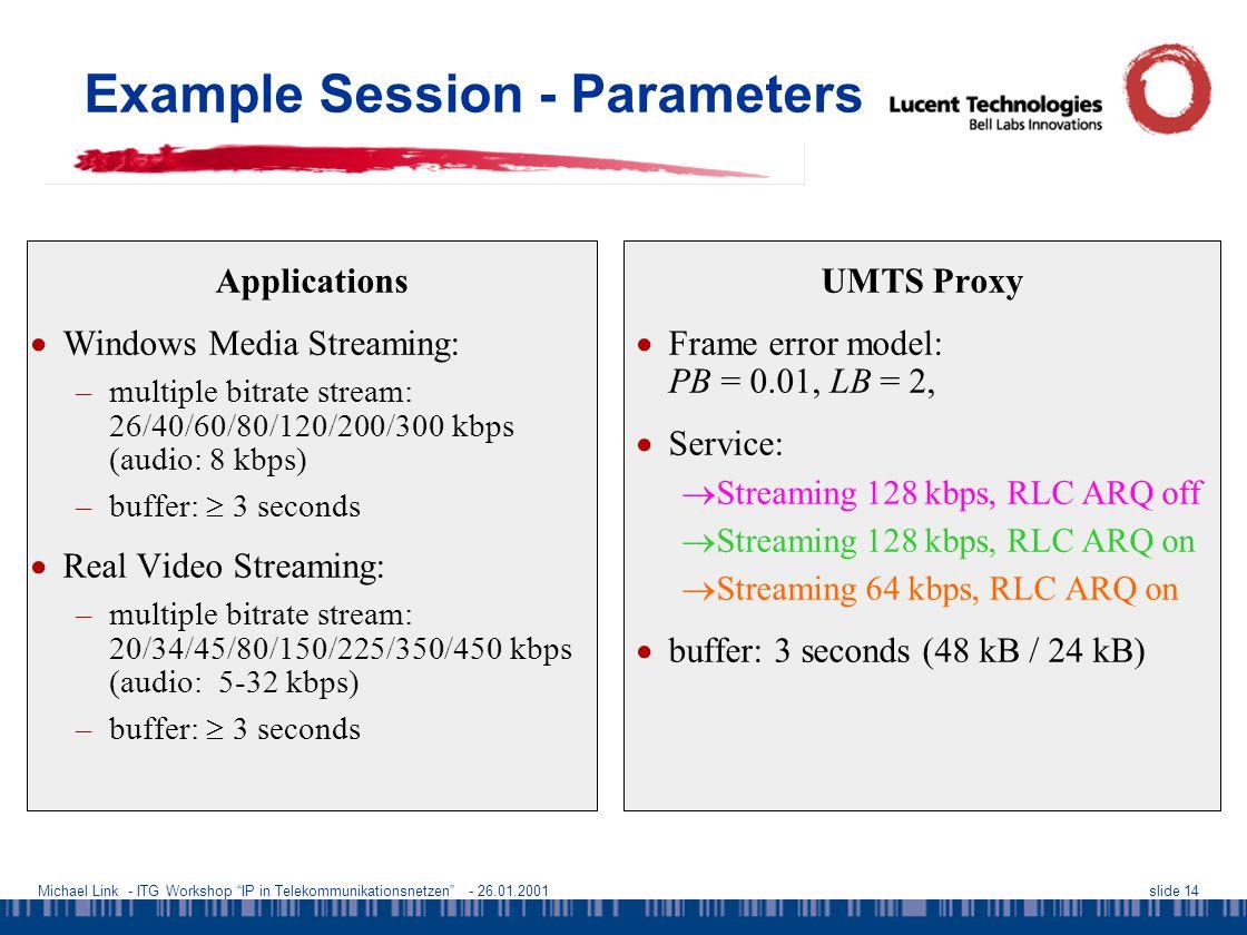Michael Link - ITG Workshop IP in Telekommunikationsnetzen - 26.01.2001slide 14 Example Session - Parameters Applications  Windows Media Streaming: –multiple bitrate stream: 26/40/60/80/120/200/300 kbps (audio: 8 kbps) –buffer:  3 seconds  Real Video Streaming: –multiple bitrate stream: 20/34/45/80/150/225/350/450 kbps (audio: 5-32 kbps) –buffer:  3 seconds UMTS Proxy  Frame error model: PB = 0.01, LB = 2,  Service:  Streaming 128 kbps, RLC ARQ off  Streaming 128 kbps, RLC ARQ on  Streaming 64 kbps, RLC ARQ on  buffer: 3 seconds (48 kB / 24 kB)