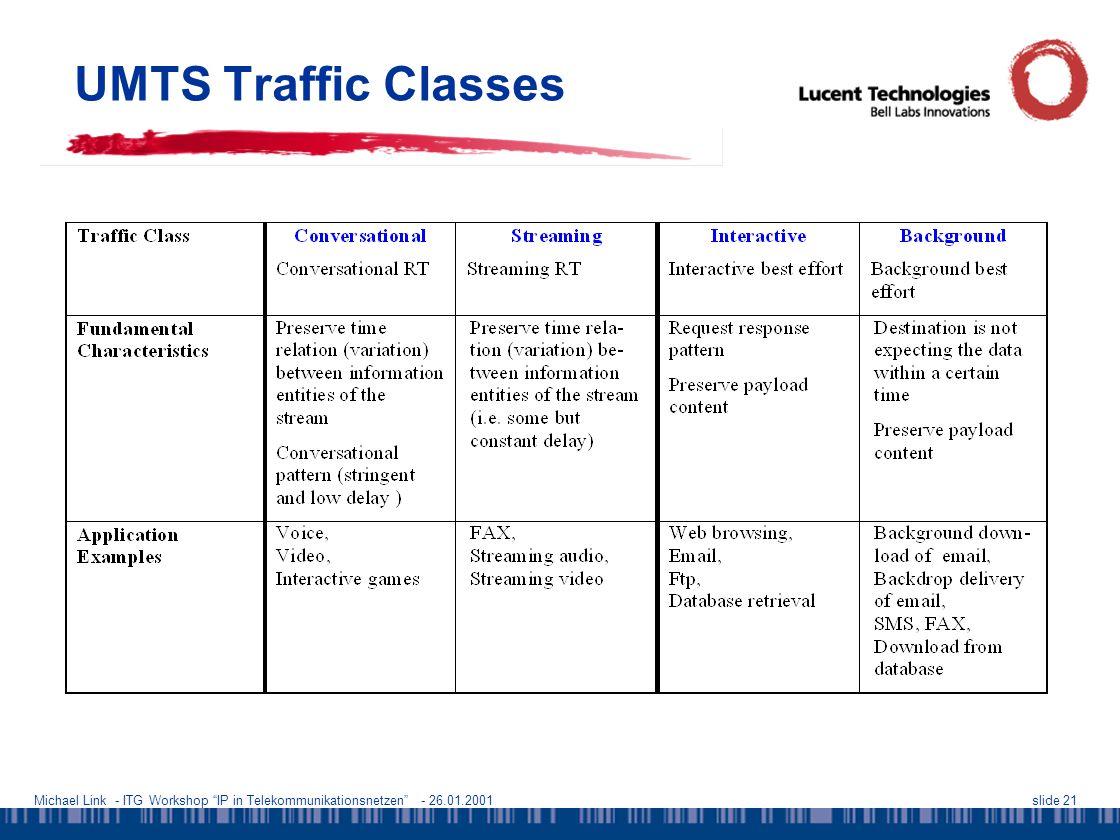 Michael Link - ITG Workshop IP in Telekommunikationsnetzen - 26.01.2001slide 21 UMTS Traffic Classes