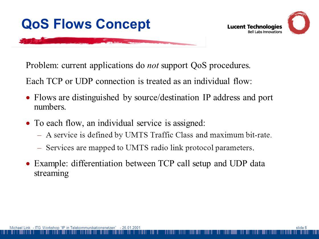 Michael Link - ITG Workshop IP in Telekommunikationsnetzen - 26.01.2001slide 8 QoS Flows Concept Problem: current applications do not support QoS procedures.