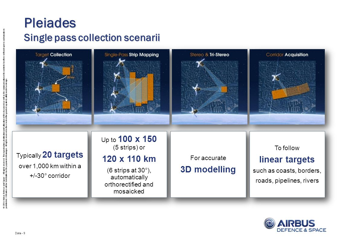 © 2014 Airbus Defence and Space – All rights reserved.