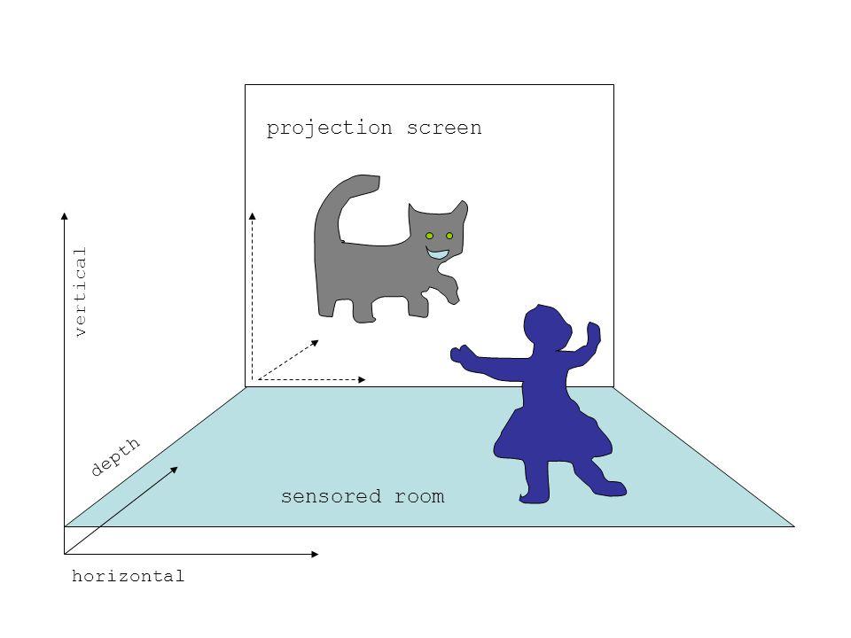projection screen sensored room horizontal vertical depth