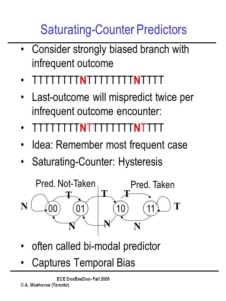 ECE DooBeeDoo- Fall 2005 © A. Moshovos (Toronto) Saturating-Counter Predictors Consider strongly biased branch with infrequent outcome TTTTTTTT N TTTT