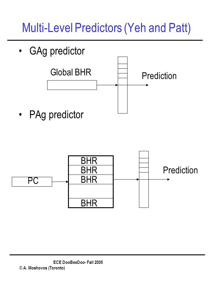 ECE DooBeeDoo- Fall 2005 © A. Moshovos (Toronto) Multi-Level Predictors (Yeh and Patt) GAg predictor PAg predictor Global BHR Prediction BHR PC