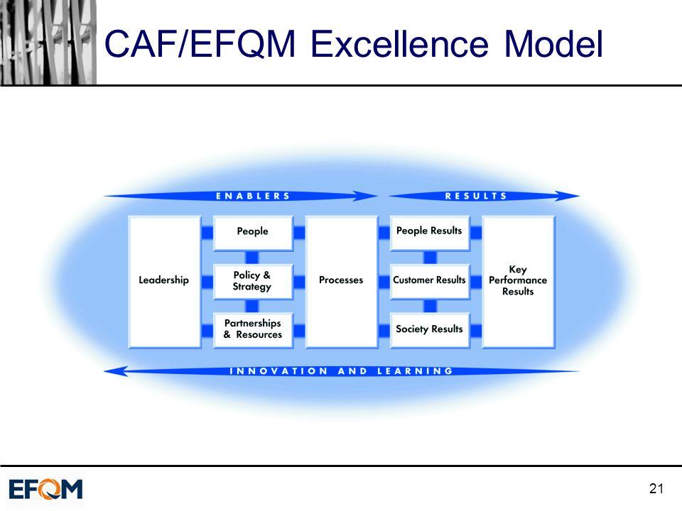 21 CAF/EFQM Excellence Model