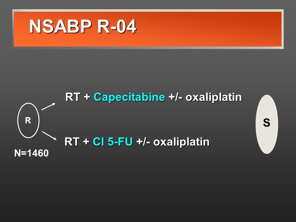 NSABP R-04 RT + Capecitabine +/- oxaliplatin S RT + CI 5-FU +/- oxaliplatin R N=1460