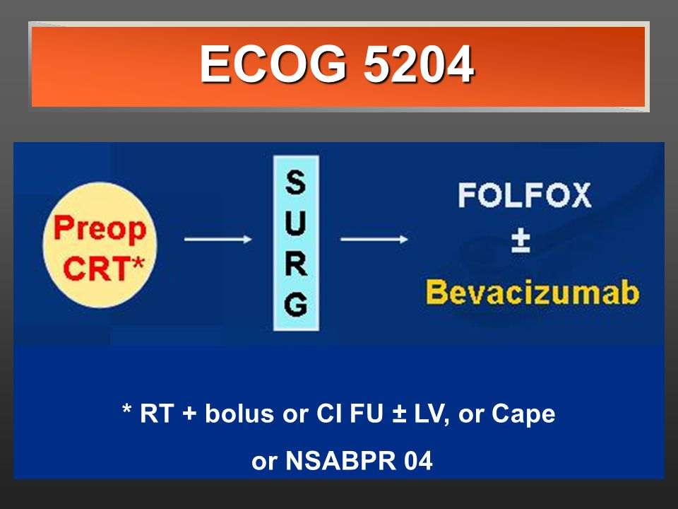 ECOG 5204 * RT + bolus or CI FU ± LV, or Cape or NSABPR 04